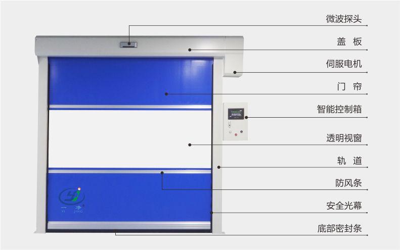 商品展示-PVC防碰撞快速卷帘门-无锡一净
